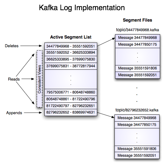 simple use case diagram for library management system